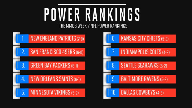 SINOW_5_POWER RANKINGS