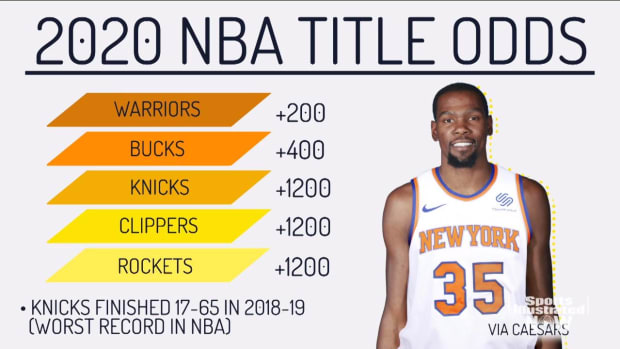 New York Knicks 2020 Title Odds