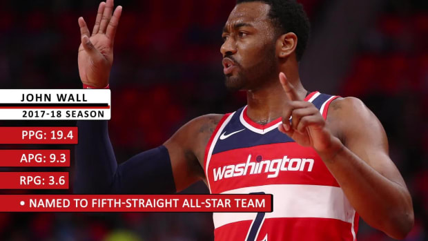 Report: John Wall to Miss Six Weeks After Knee Surgery - IMAGE