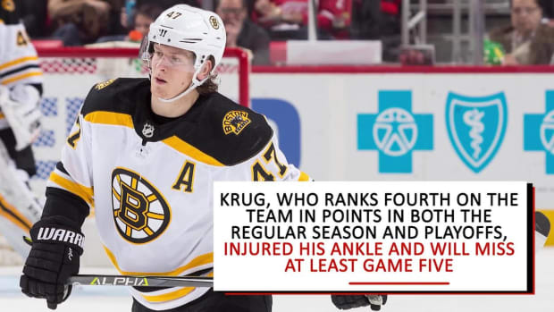 Bruins Defenseman Torey Krug Out For Game Five With Lower-Body Injury - IMAGE