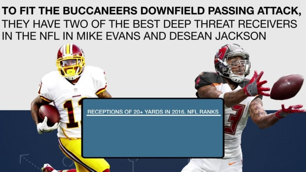 2017 Tampa Bay Buccaneers Preview