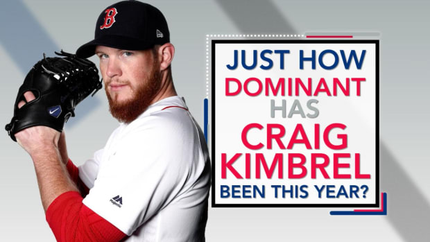 Craig Kimbrel is on pace for a historically unprecedented season - IMAGE