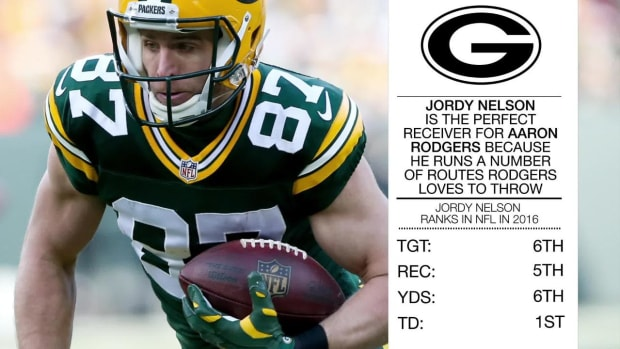 2017 Green Bay Packers Preview - IMAGE