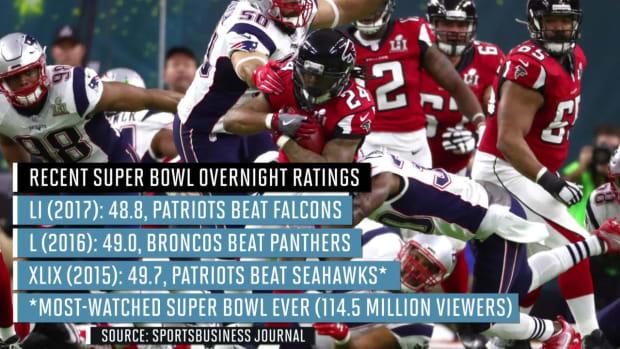 Report: Super Bowl LI overnight ratings down slightly - IMAGE