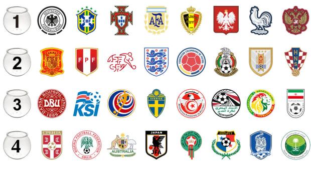 world-cup-draw-pots-logos.jpg