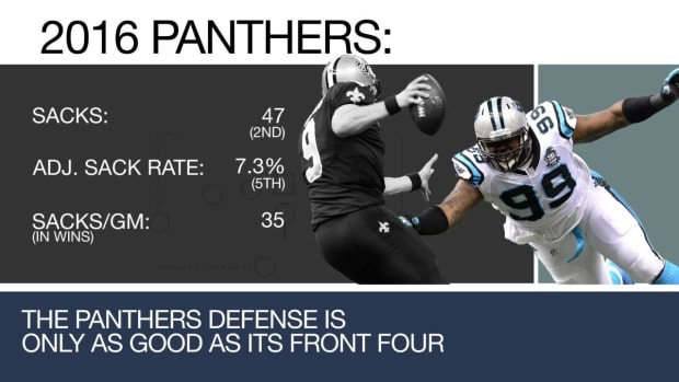 2017 Carolina Panthers Preview - IMAGE