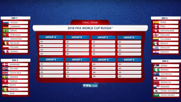 world-cup-draw-bracket-groups.jpg