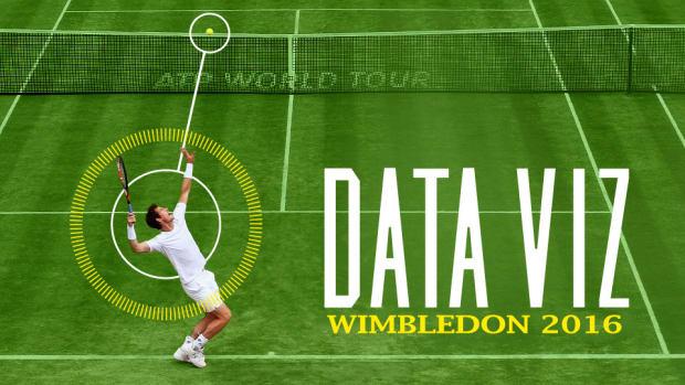 DataViz_Wimbledon2016_lead.jpg