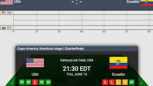 usa-ecuador-copa-quarterfinals-gamecast.jpg