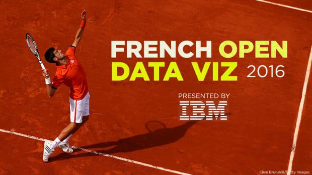 french-open-2016-data-viz-lead-final.jpg