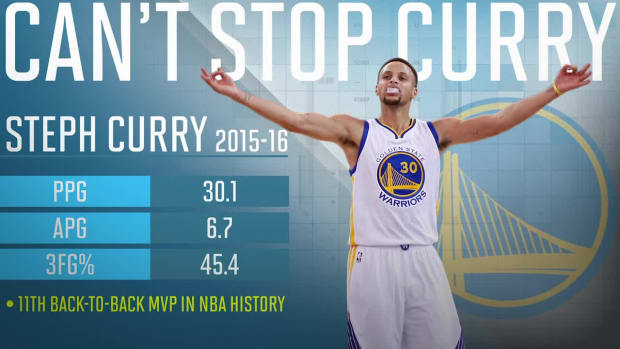 Warriors' Steph Curry first unanimous MVP in NBA history - IMAGE