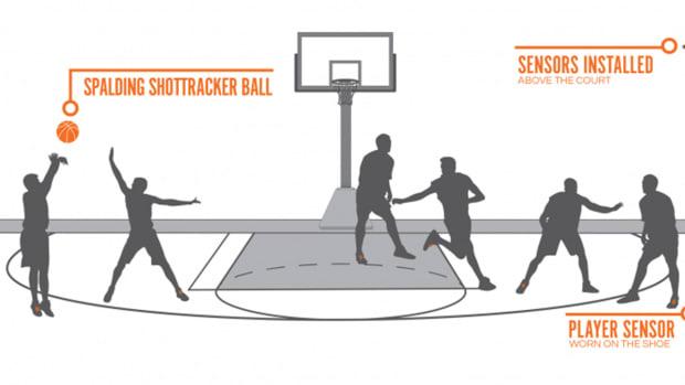 shottracker-magic-johnson-sporttechie.jpg