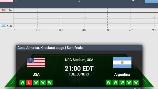 usa-argentina-gamecast.jpg
