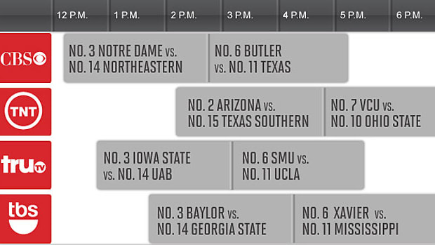 NCAA tournament TV listings Day 1