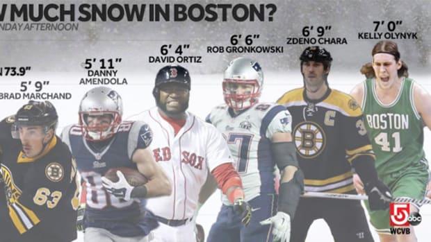 Boston athletes snow