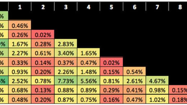 2014-super-bowl-squares-odds.jpg