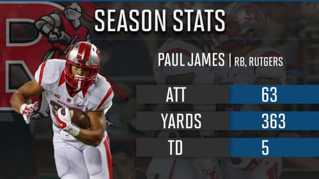 2157889318001_3798152096001_Rutgers-Paul-James-Torn-ACL-vs.jpg