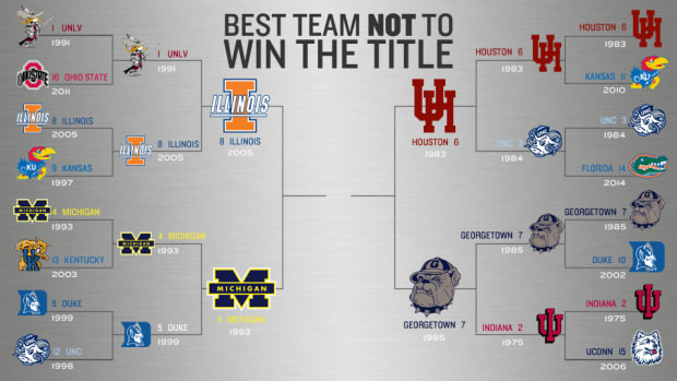 best teams not to win final four bracket