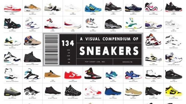 popchart-sneaker-evolution-600.jpg