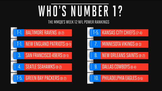 BALTIMORE RAVENS NEW ENGLAND PATRIOTS TOM BRADY NFL POWER RANKINGS