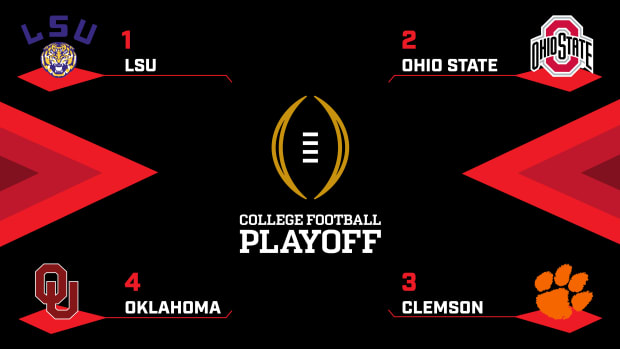 College Football Playoff 2019 Bracket