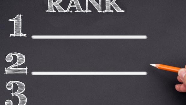 Rankman Ranking