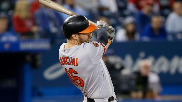 fantasy-baseball-baltimore-orioles-2020-outlook-trey-mancini