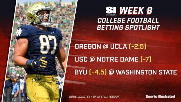 College-Football-Betting-Spotlight4-SOCIAL