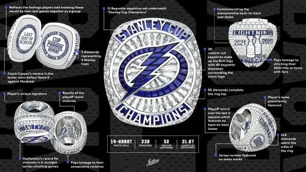 Ring Graphic
