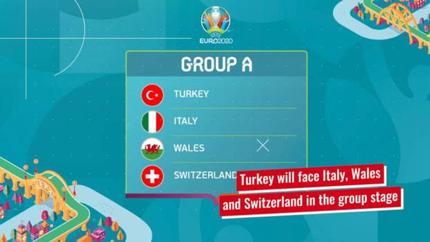 Turkey's EURO 2020 Journey begins
