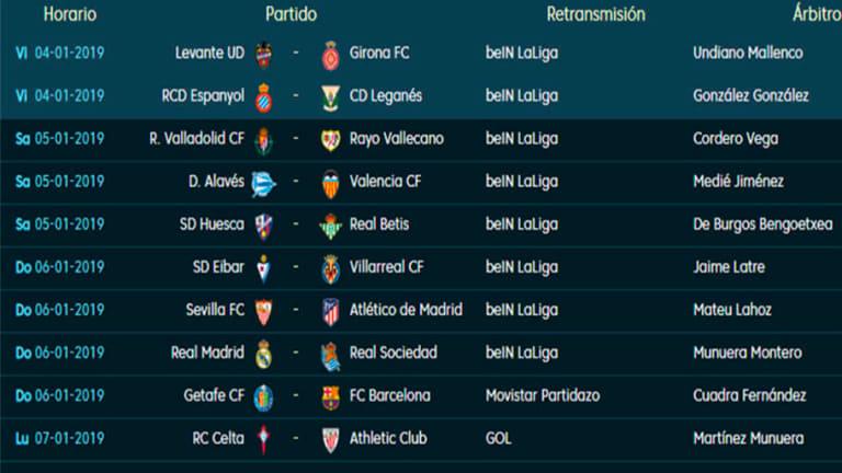 Todos los partidos, horarios y TV de la jornada 18 de LaLiga Santander