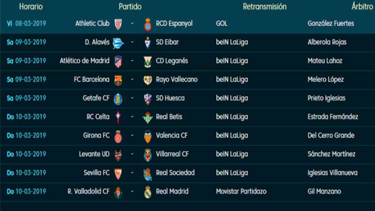 Todos los partidos, horarios y TV de la jornada 27 de LaLiga Santander