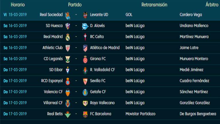 Todos los partidos, horarios y TV de la jornada 28 de LaLiga Santander