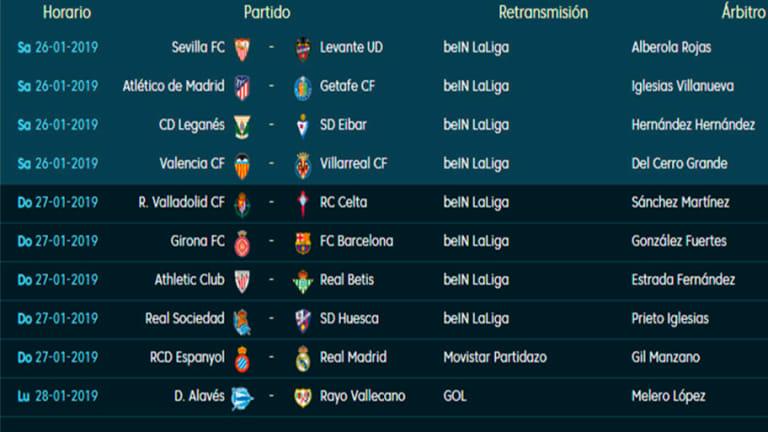Todos los partidos, horarios y TV de la jornada 21 de LaLiga Santander