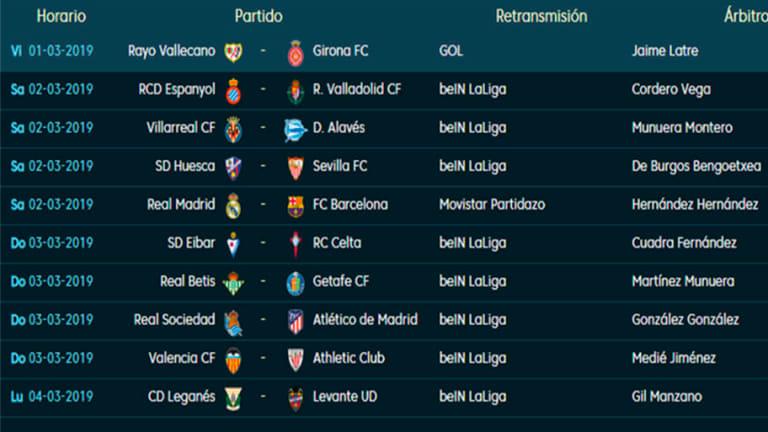 Todos los partidos, horarios y TV de la jornada 26 de LaLiga Santander