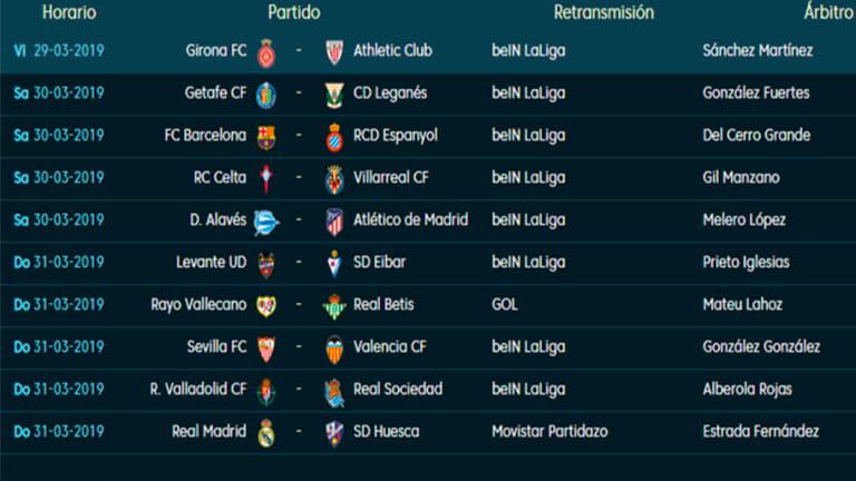 Todos los partidos, horarios y TV de la jornada 29 de LaLiga Santander