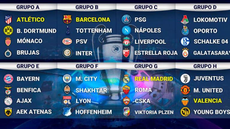 Así son los 'grupos de la muerte' de esta edición de la Champions League