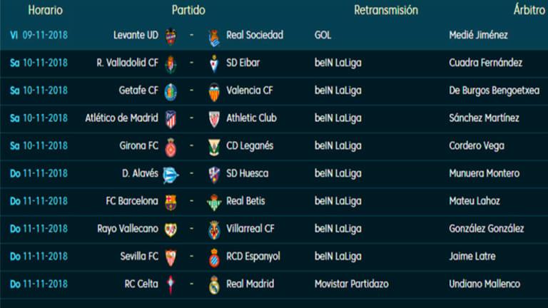 Todos los partidos, horarios y TV de la 12ª jornada de LaLiga Santander