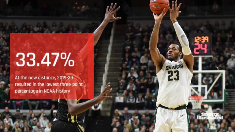 Report: 2019-20 Yielded the Lowest Three-Point Shooting Percentage in NCAA History