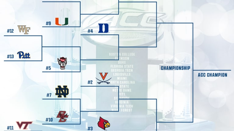 Wolfpack Seeded Fifth in ACC Tournament