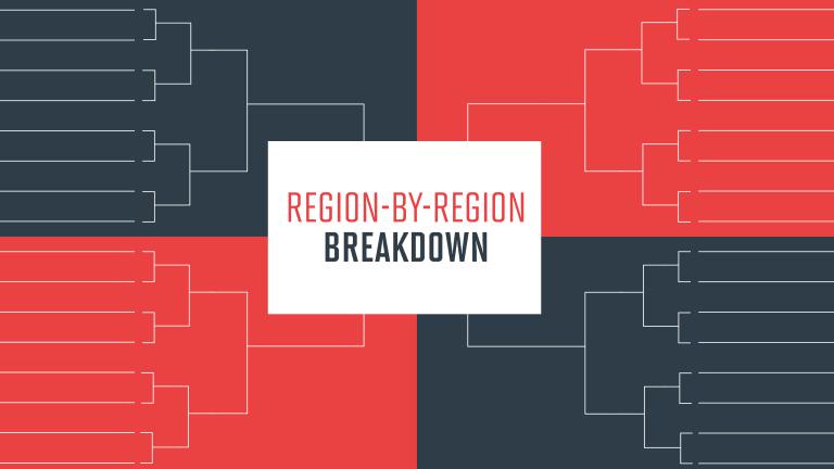 2019 NCAA Tournament Bracket Breakdown: A Region-by-Region Guide