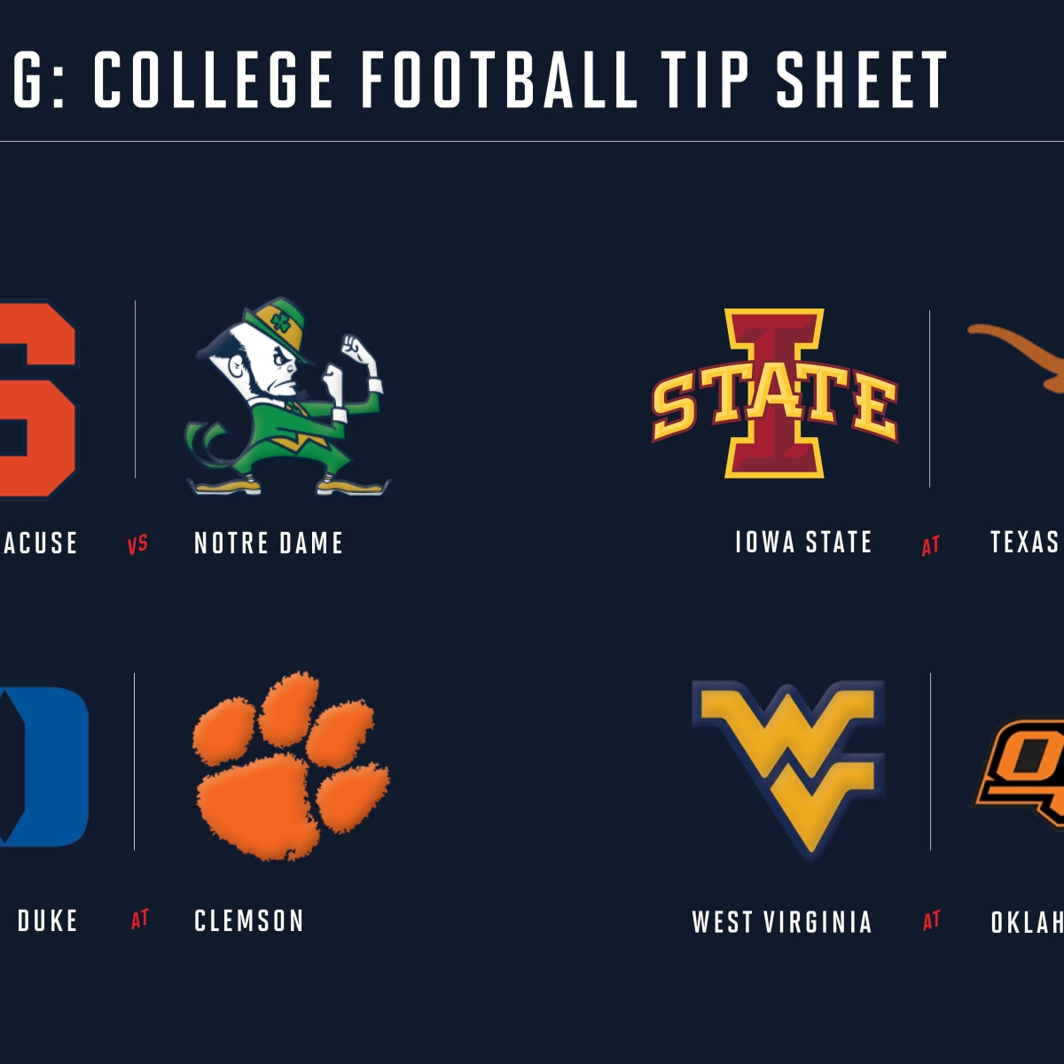 College football betting lines printable kelly betting system