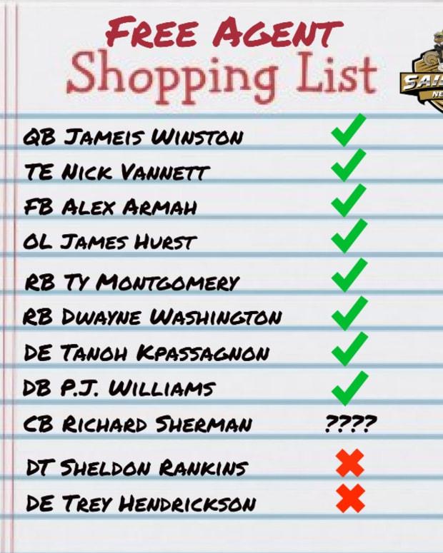 FA Shopping List