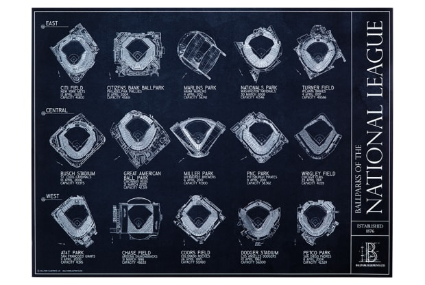 Ballparks of The American League Blueprint Style Poster