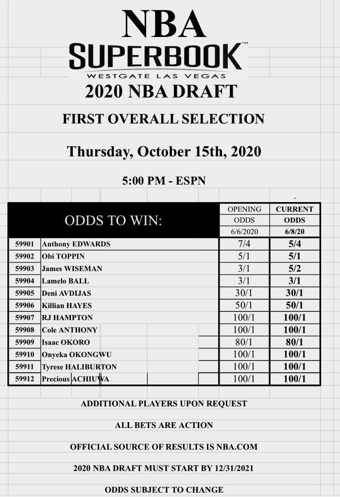 Draft betting odds gig site arbitrage betting