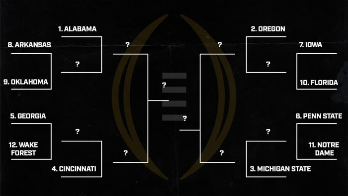 12-team college football playoff group