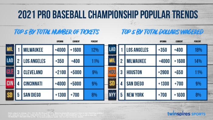 MLB Percentages - Revised 2021-06-28-3 (1)