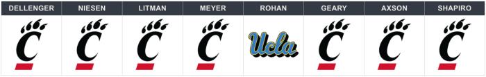 College Football Week 1 Picks: Who Has the Edge on Opening Weekend?