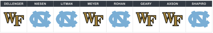 College Football Week 3 Picks: Will Any Favorites Slip Up on the Road?