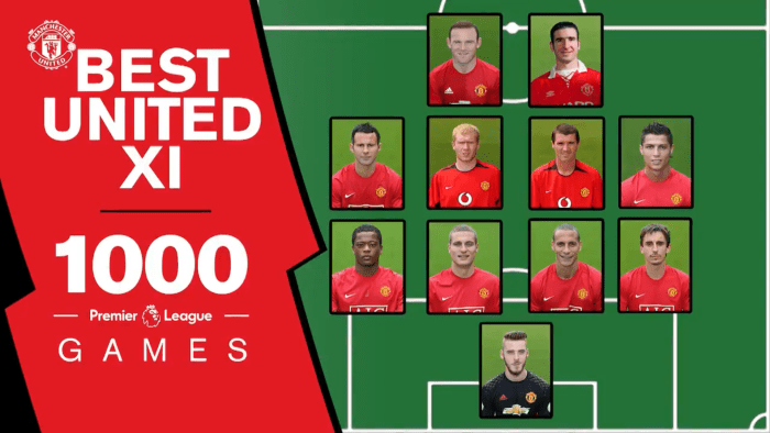 Best Ever: Manchester United Fans Name Their Greatest